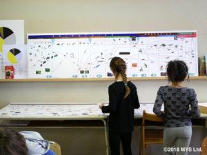 生命のタイムラインを写している子ども